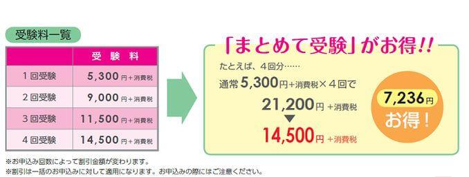 日本医歯薬研究協会