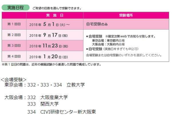 日本医歯薬研究協会、模試日程